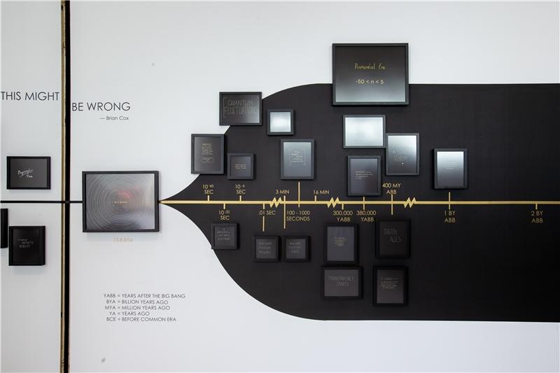 瑞秋.薩斯曼,《(節選)時空連續體的歷史》,2016、2017、2018,油漆、拉線筆、紙、乙烯基,尺寸視空間而定